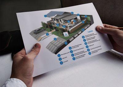 Infográfico com ilustração 3D para Grupo Isorecort